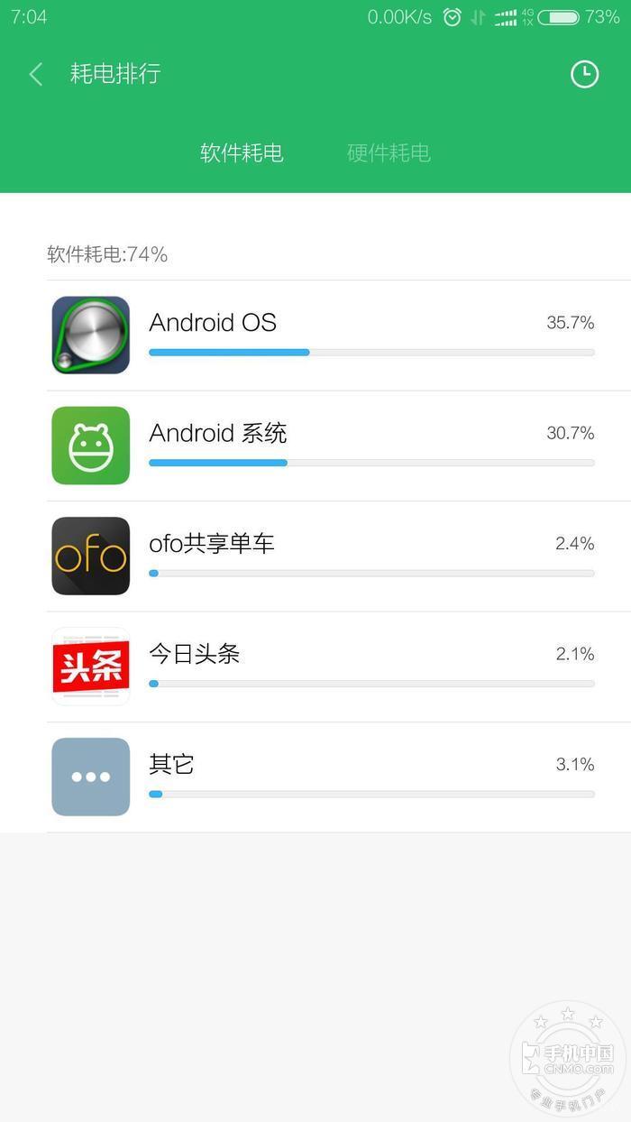 小米6待机耗电那么高吗第2张图_手机中国论坛
